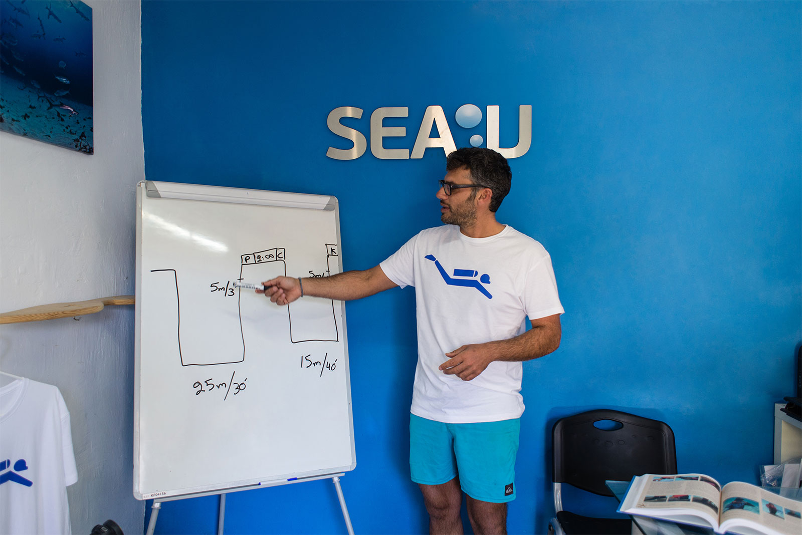 Sea U Folegandros Dive center | Crew